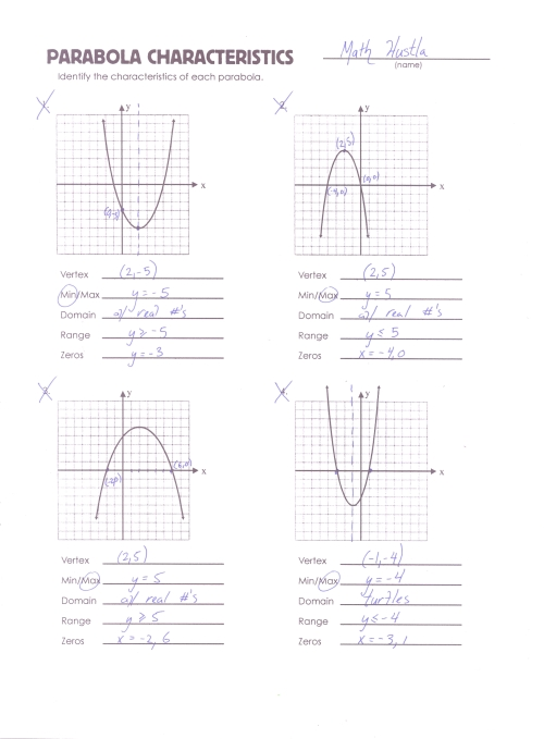 parabola review worksheet mrmillermath. Black Bedroom Furniture Sets. Home Design Ideas