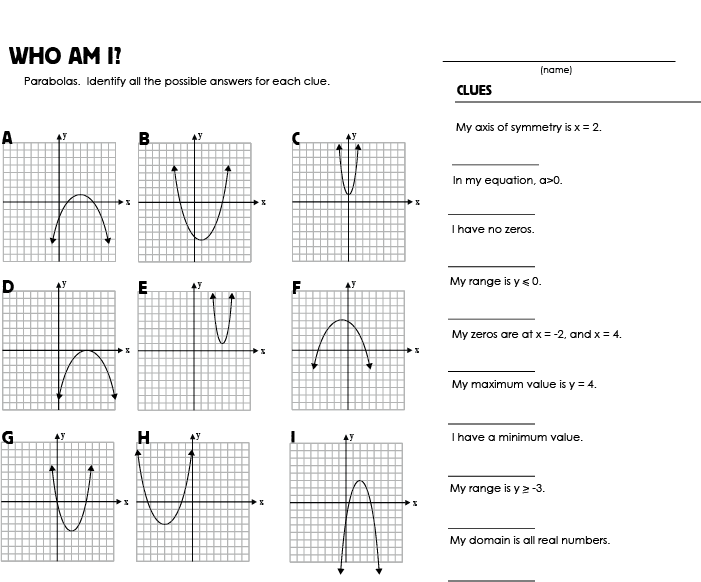 Printables Graphing Quadratic Functions Worksheet quadratic function worksheet hypeelite who am i quadratics mrmillermath algebra 1 worksheets functions worksheets