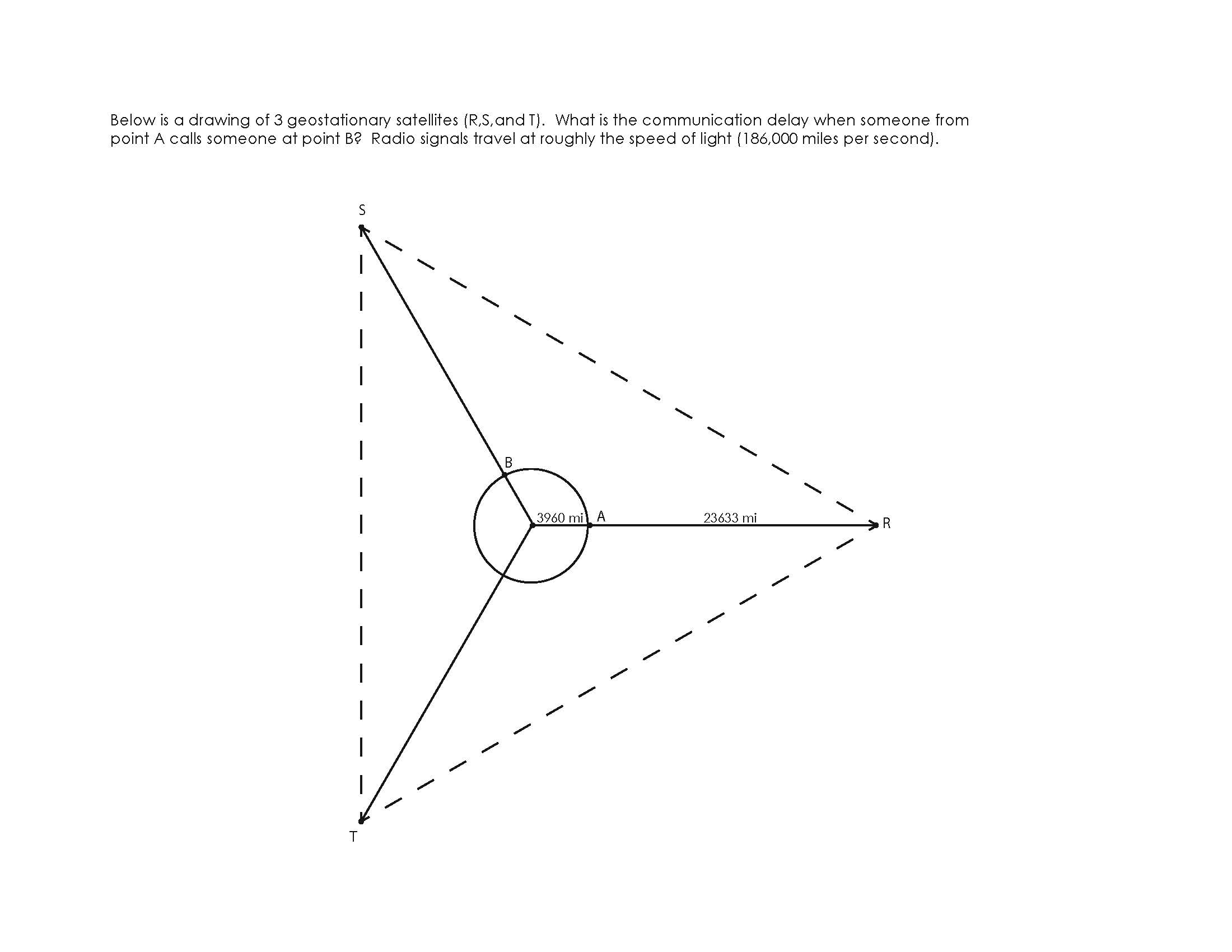 tangent geometry homework help